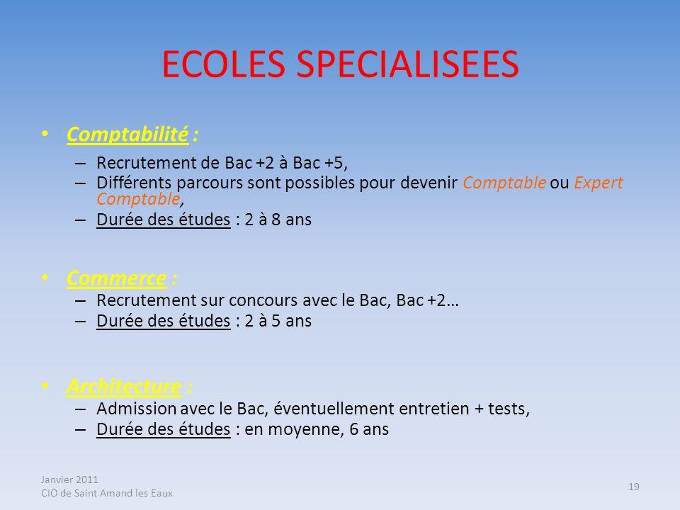 Janvier 2011 CIO de Saint Amand les Eaux 19 ECOLES SPECIALISEES Comptabilité : – Recrutement de Bac +2 à Bac +5, – Différents parcours sont possibles