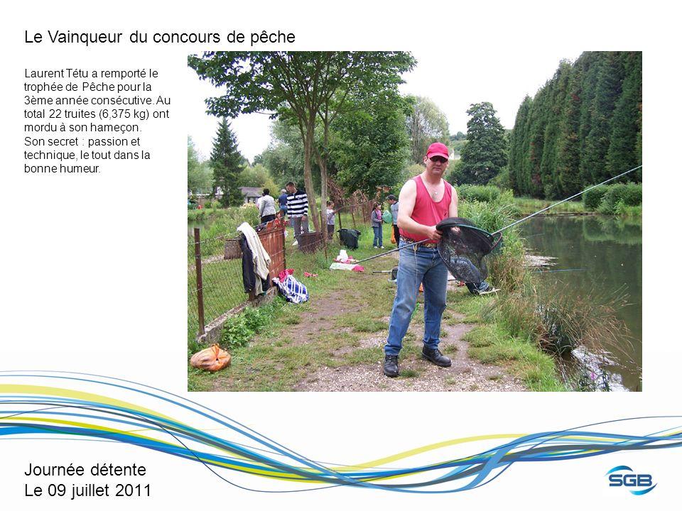 Le Vainqueur du concours de pêche Laurent Tétu a remporté le trophée de Pêche pour la 3ème année consécutive. Au total 22 truites (6,375 kg) ont mordu