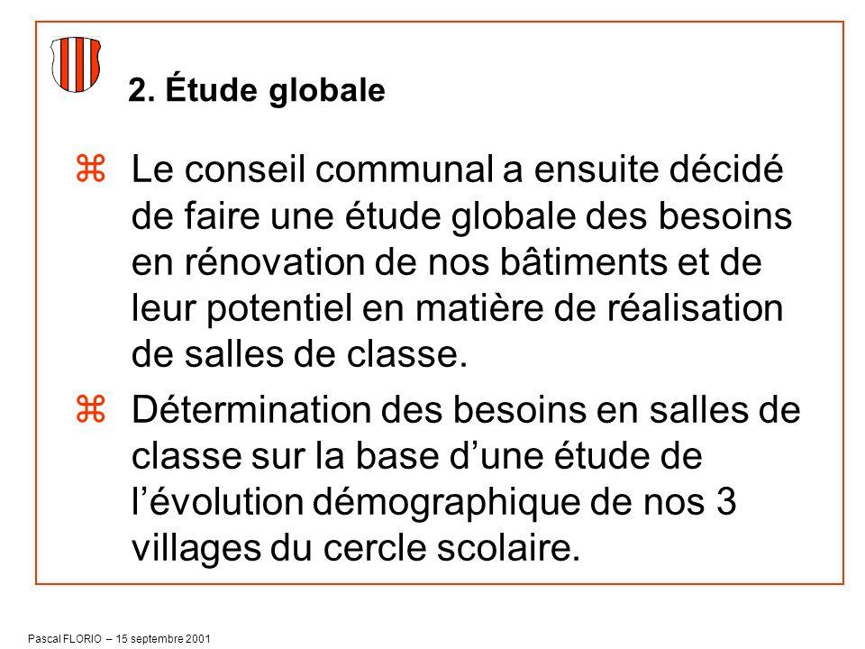 Pascal FLORIO – 15 septembre 2001 Le conseil communal a ensuite décidé de faire une étude globale des besoins en rénovation de nos bâtiments et de leu
