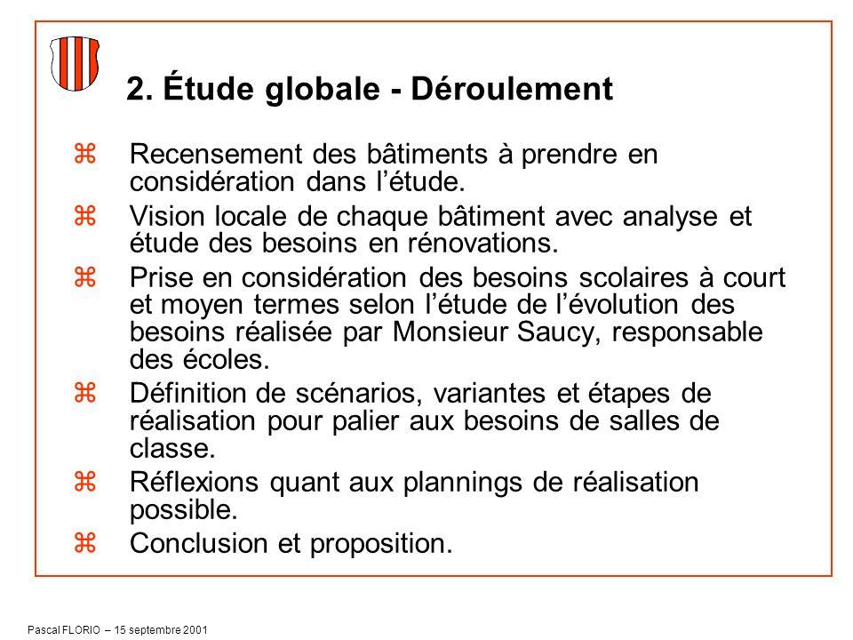 Pascal FLORIO – 15 septembre 2001 Recensement des bâtiments: 2. Étude globale – Les bâtiments