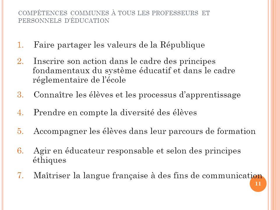 11 1. Faire partager les valeurs de la République COMPÉTENCES COMMUNES À TOUS LES PROFESSEURS ET PERSONNELS DÉDUCATION 2. Inscrire son action dans le