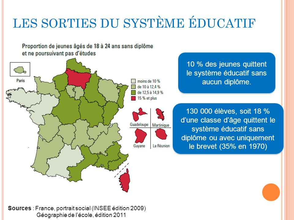10 % des jeunes quittent le système éducatif sans aucun diplôme. LES SORTIES DU SYSTÈME ÉDUCATIF 130 000 élèves, soit 18 % dune classe dâge quittent l