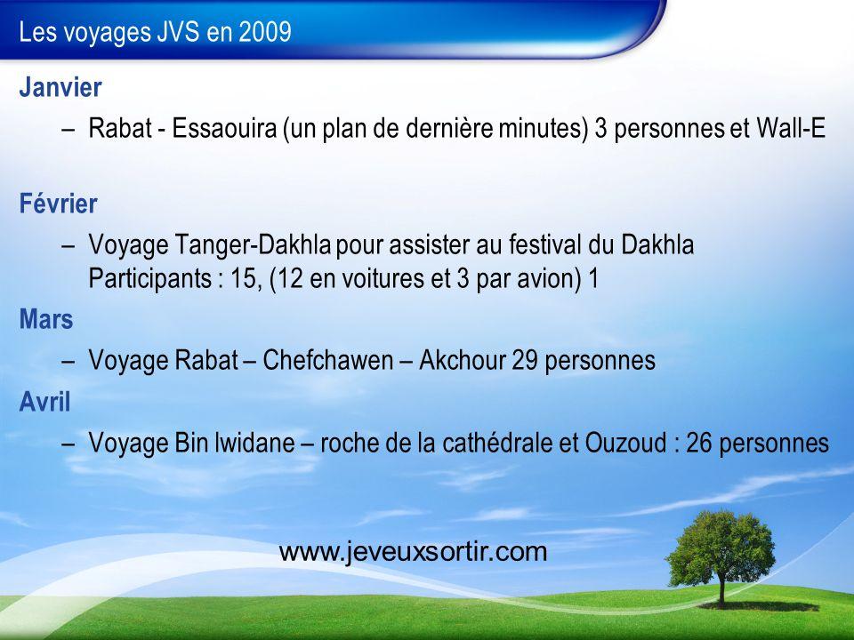 Les voyages JVS en 2009 Janvier –Rabat - Essaouira (un plan de dernière minutes) 3 personnes et Wall-E Février –Voyage Tanger-Dakhla pour assister au