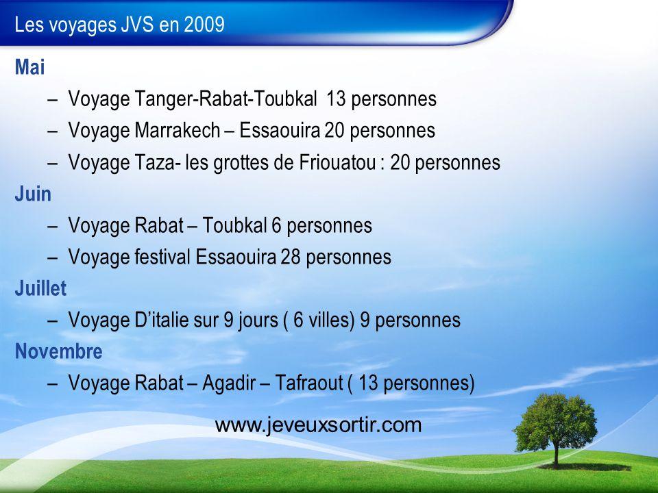 Les voyages JVS en 2009 Mai –Voyage Tanger-Rabat-Toubkal 13 personnes –Voyage Marrakech – Essaouira 20 personnes –Voyage Taza- les grottes de Friouato