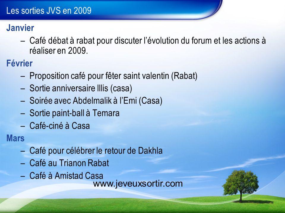 Les sorties JVS en 2009 Janvier –Café débat à rabat pour discuter lévolution du forum et les actions à réaliser en 2009. Février –Proposition café pou