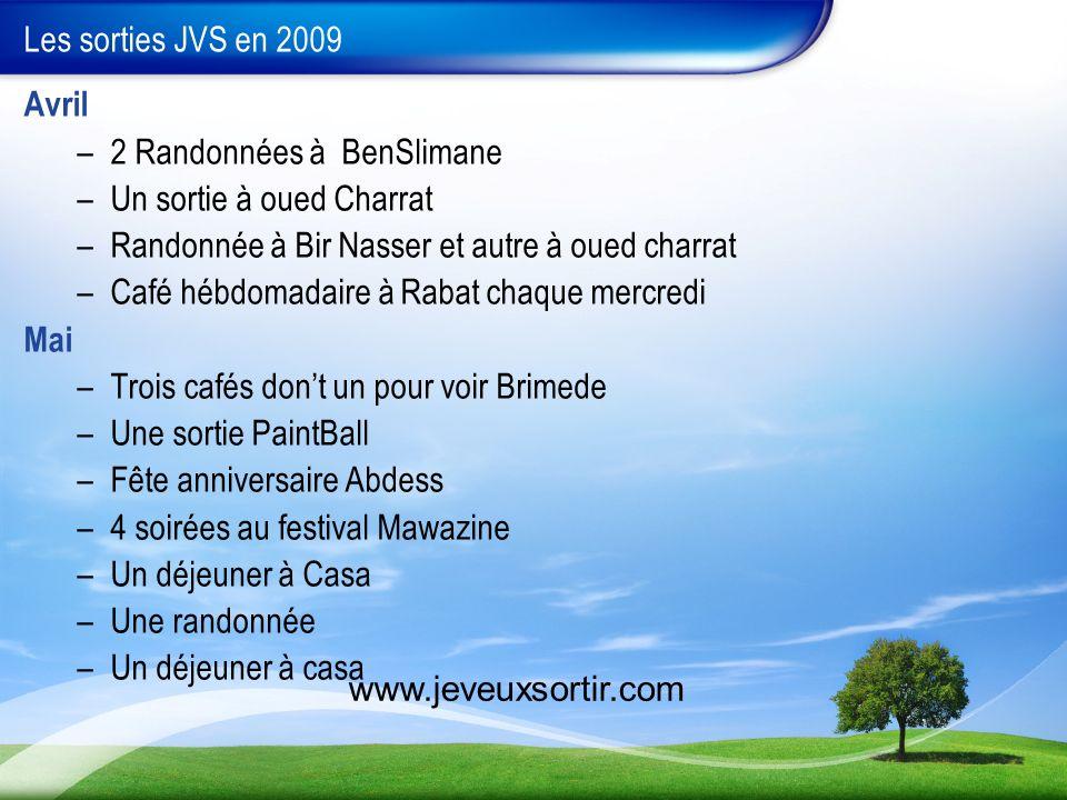 Les sorties JVS en 2009 Avril –2 Randonnées à BenSlimane –Un sortie à oued Charrat –Randonnée à Bir Nasser et autre à oued charrat –Café hébdomadaire