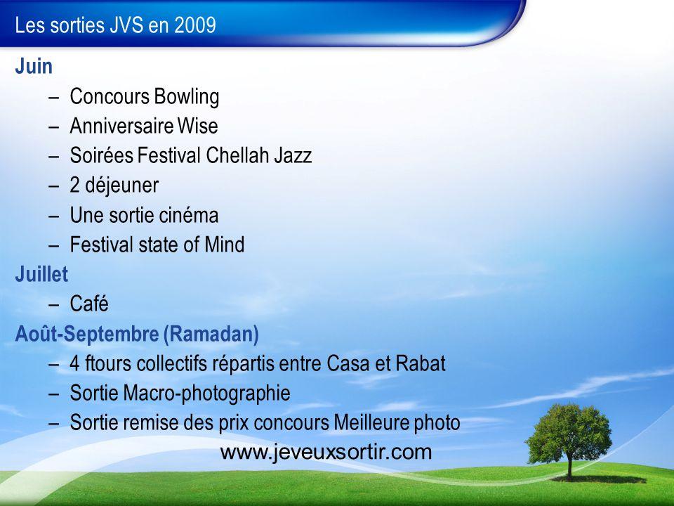 Les sorties JVS en 2009 Juin –Concours Bowling –Anniversaire Wise –Soirées Festival Chellah Jazz –2 déjeuner –Une sortie cinéma –Festival state of Min