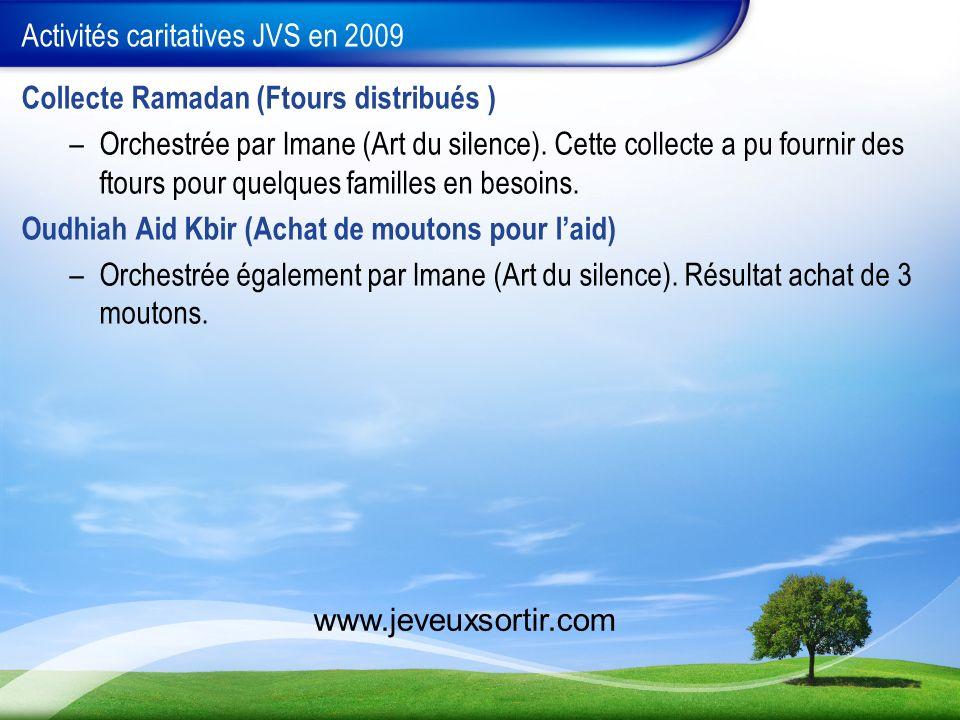 Activités caritatives JVS en 2009 Collecte Ramadan (Ftours distribués ) –Orchestrée par Imane (Art du silence). Cette collecte a pu fournir des ftours