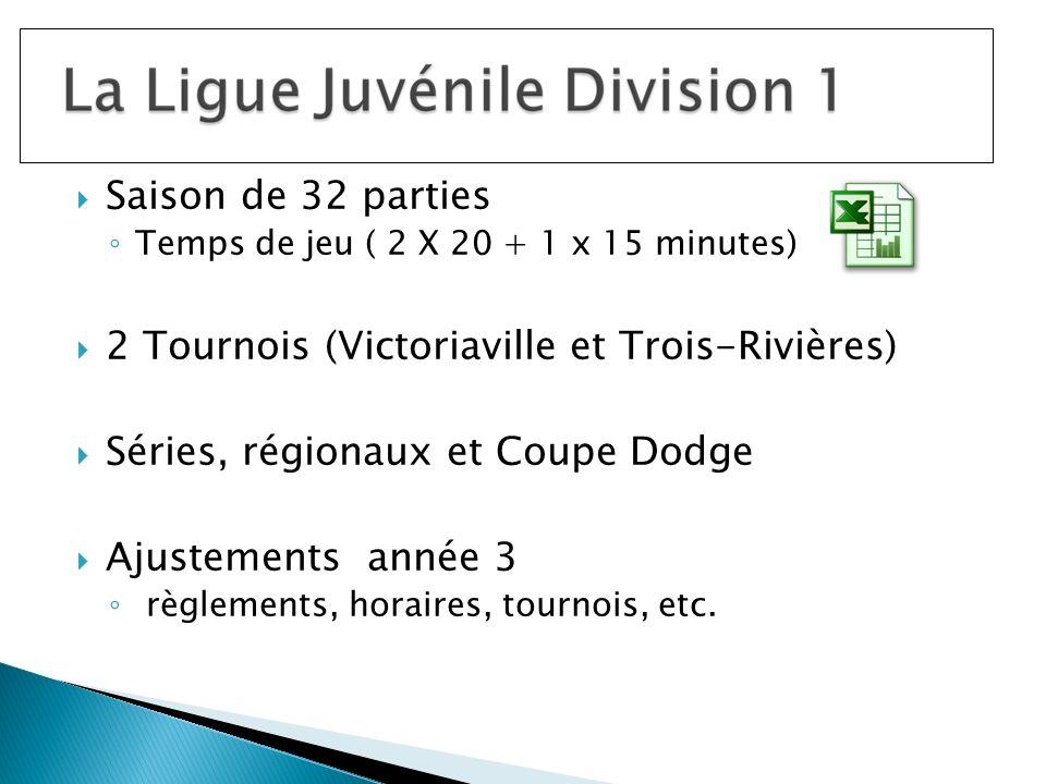 Saison de 32 parties Temps de jeu ( 2 X 20 + 1 x 15 minutes) 2 Tournois (Victoriaville et Trois-Rivières) Séries, régionaux et Coupe Dodge Ajustements année 3 règlements, horaires, tournois, etc.