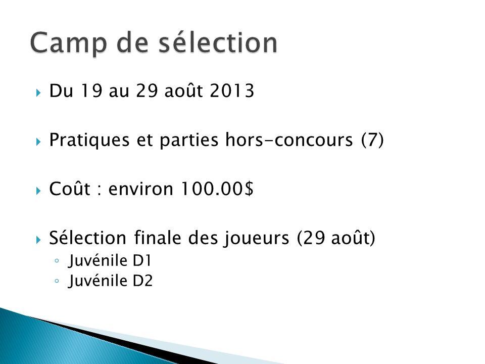 Du 19 au 29 août 2013 Pratiques et parties hors-concours (7) Coût : environ 100.00$ Sélection finale des joueurs (29 août) Juvénile D1 Juvénile D2
