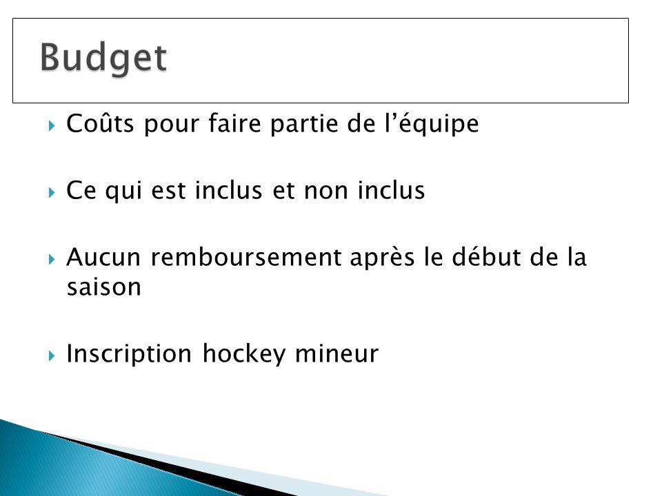 Coûts pour faire partie de léquipe Ce qui est inclus et non inclus Aucun remboursement après le début de la saison Inscription hockey mineur