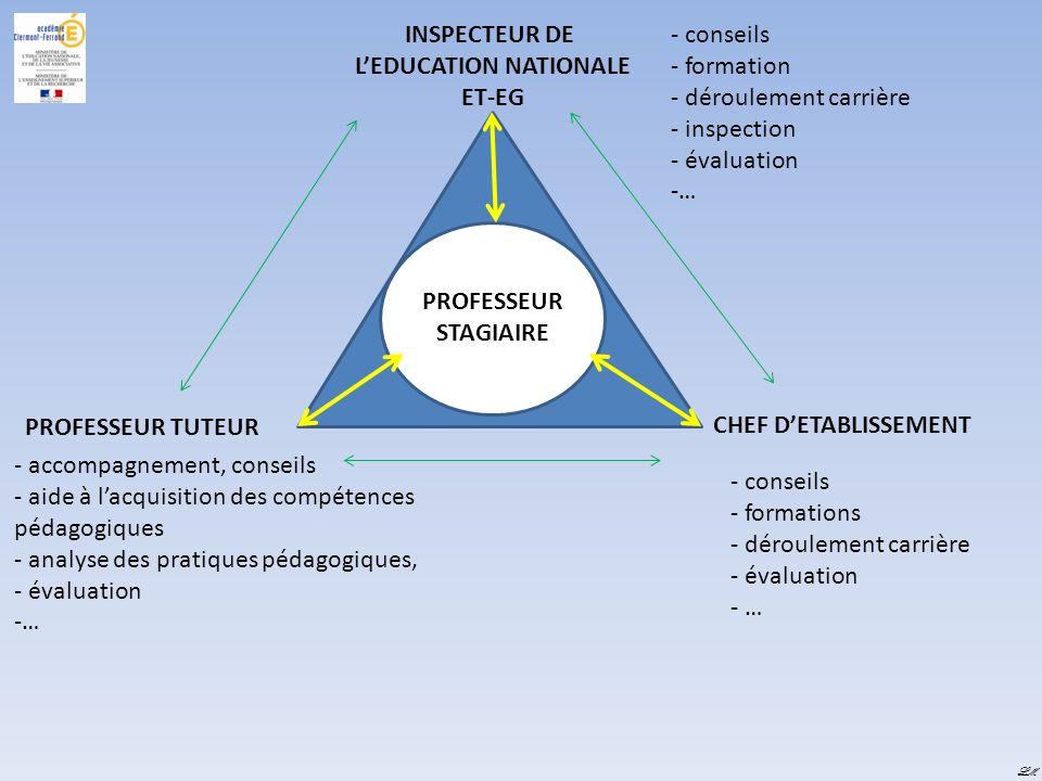 LM CHEF DETABLISSEMENT PROFESSEUR TUTEUR INSPECTEUR DE LEDUCATION NATIONALE ET-EG PROFESSEUR STAGIAIRE - conseils - formation - déroulement carrière -