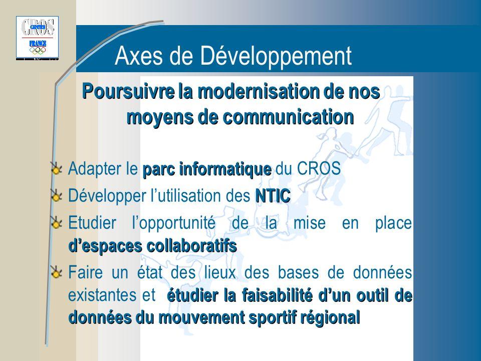 Axes de Développement Poursuivre la modernisation de nos moyens de communication parc informatique Adapter le parc informatique du CROS NTIC Développe