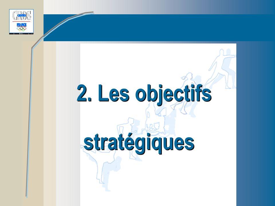 2. Les objectifs stratégiques