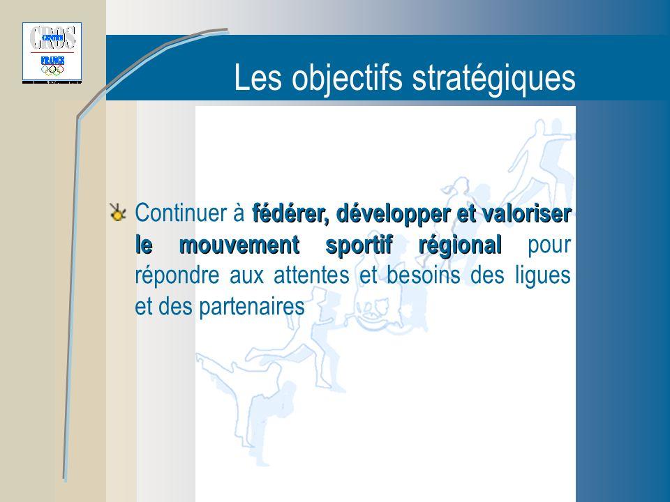 Les objectifs stratégiques fédérer, développer et valoriser le mouvement sportif régional Continuer à fédérer, développer et valoriser le mouvement sportif régional pour répondre aux attentes et besoins des ligues et des partenaires