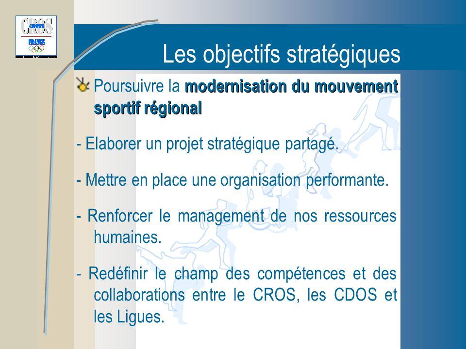 Les objectifs stratégiques modernisation du mouvement sportif régional Poursuivre la modernisation du mouvement sportif régional - Elaborer un projet stratégique partagé.