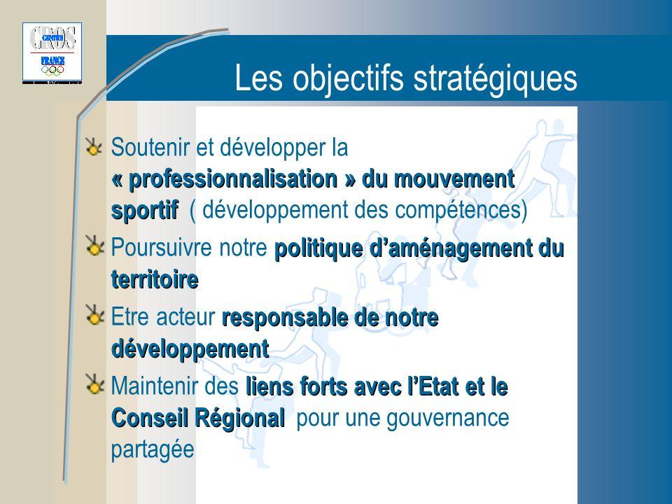 3. Les axes de développement qui constituent la convention pluriannuelle dobjectifs 2010 – 2013