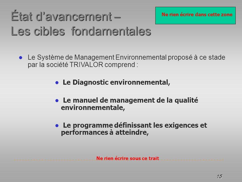 Ne rien écrire dans cette zone Ne rien écrire sous ce trait 15 État davancement – Les cibles fondamentales Le Système de Management Environnemental pr