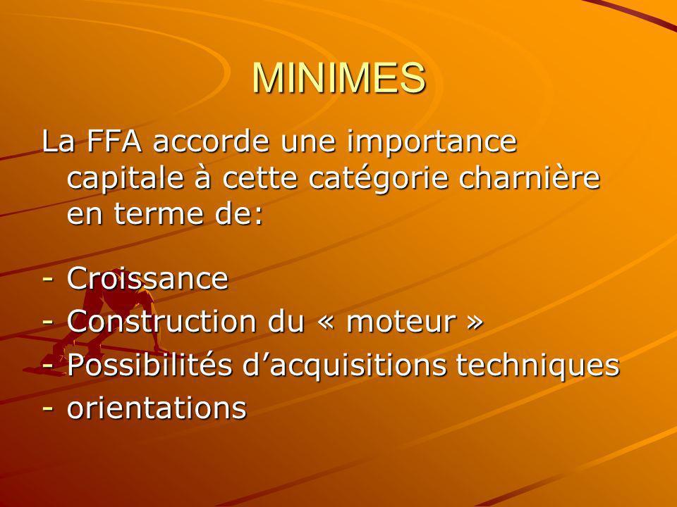MINIMES La FFA accorde une importance capitale à cette catégorie charnière en terme de: -Croissance -Construction du « moteur » -Possibilités dacquisi