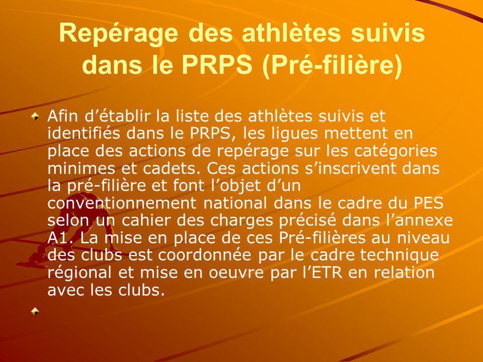 Repérage des athlètes suivis dans le PRPS (Pré-filière) Afin détablir la liste des athlètes suivis et identifiés dans le PRPS, les ligues mettent en p