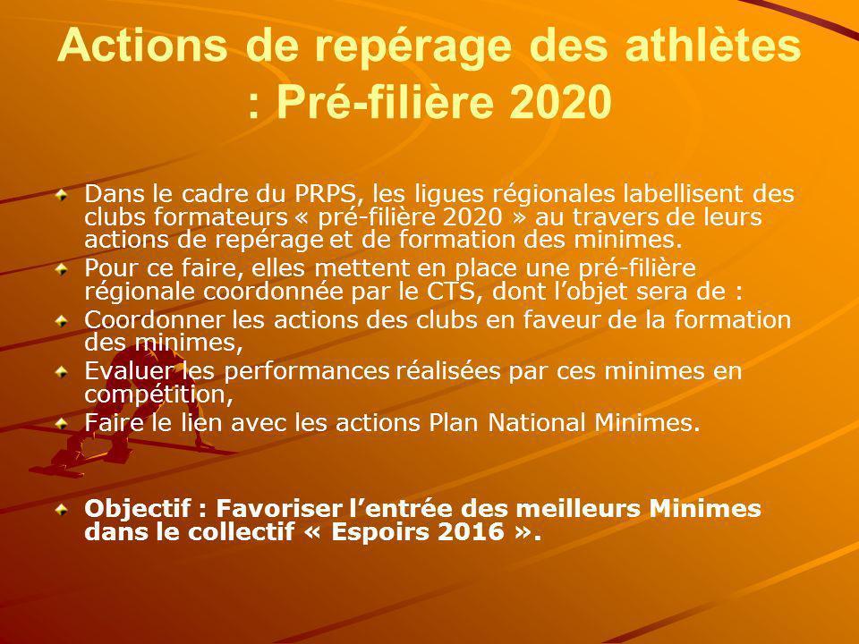 Actions de repérage des athlètes : Pré-filière 2020 Dans le cadre du PRPS, les ligues régionales labellisent des clubs formateurs « pré-filière 2020 »
