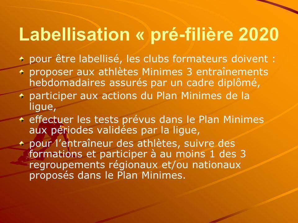 Labellisation « pré-filière 2020 pour être labellisé, les clubs formateurs doivent : proposer aux athlètes Minimes 3 entraînements hebdomadaires assur