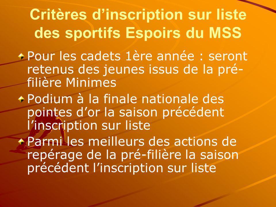 Critères dinscription sur liste des sportifs Espoirs du MSS Pour les cadets 1ère année : seront retenus des jeunes issus de la pré- filière Minimes Po