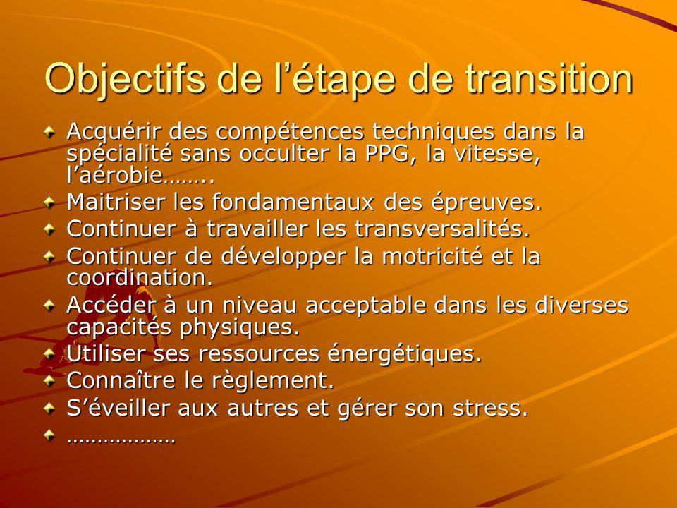 Objectifs de létape de transition Acquérir des compétences techniques dans la spécialité sans occulter la PPG, la vitesse, laérobie…….. Maitriser les