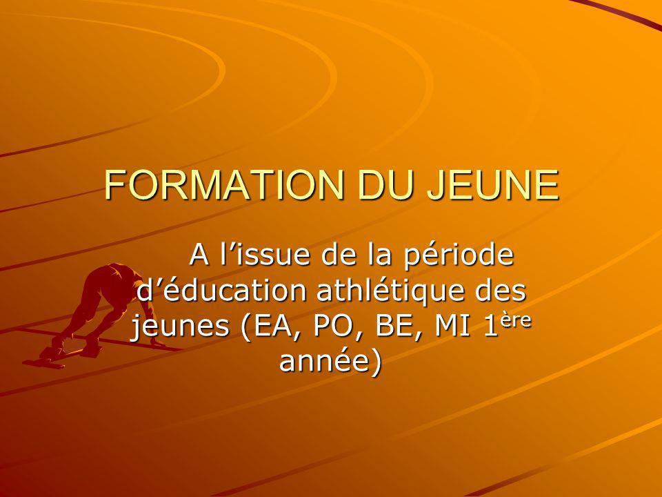 FORMATION DU JEUNE A lissue de la période déducation athlétique des jeunes (EA, PO, BE, MI 1 ère année) A lissue de la période déducation athlétique d