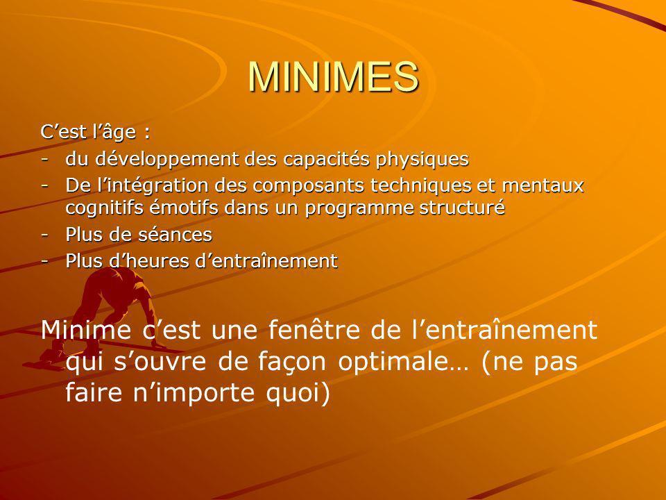 MINIMES Cest lâge : -du développement des capacités physiques -De lintégration des composants techniques et mentaux cognitifs émotifs dans un programm