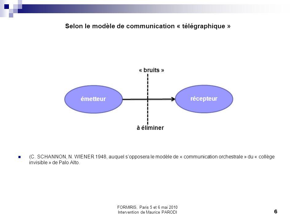 6 Selon le modèle de communication « télégraphique » « bruits » à éliminer (C.