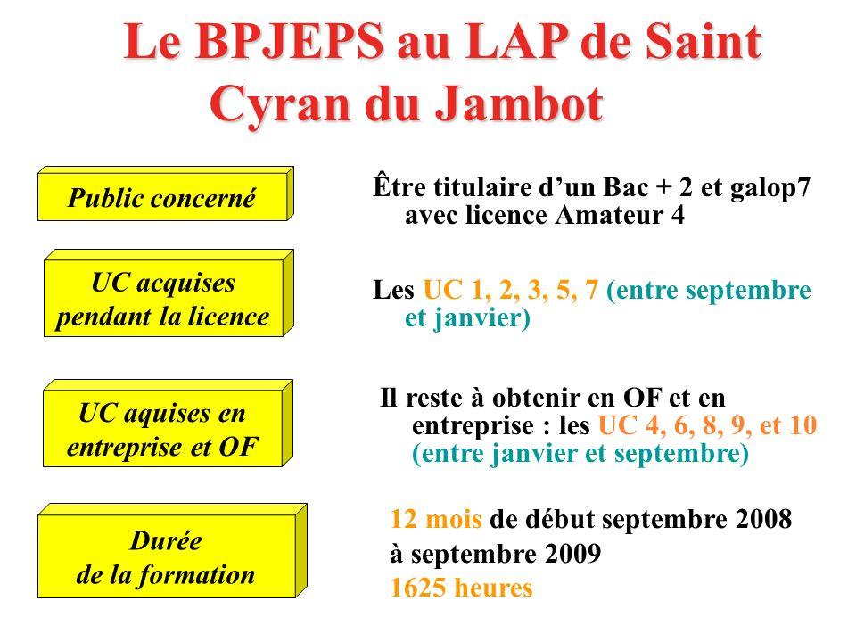 Être titulaire dun Bac + 2 et galop7 avec licence Amateur 4 Le BPJEPS au LAP de Saint Cyran du Jambot Public concerné Durée de la formation 12 mois de