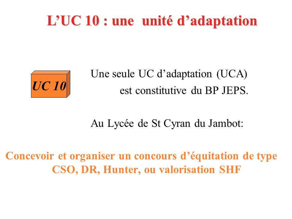 Une seule UC dadaptation (UCA) est constitutive du BP JEPS. Au Lycée de St Cyran du Jambot: Concevoir et organiser un concours déquitation de type CSO