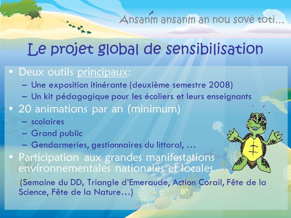 Le projet global de sensibilisation Deux outils principaux: –Une exposition itinérante (deuxième semestre 2008) –Un kit pédagogique pour les écoliers