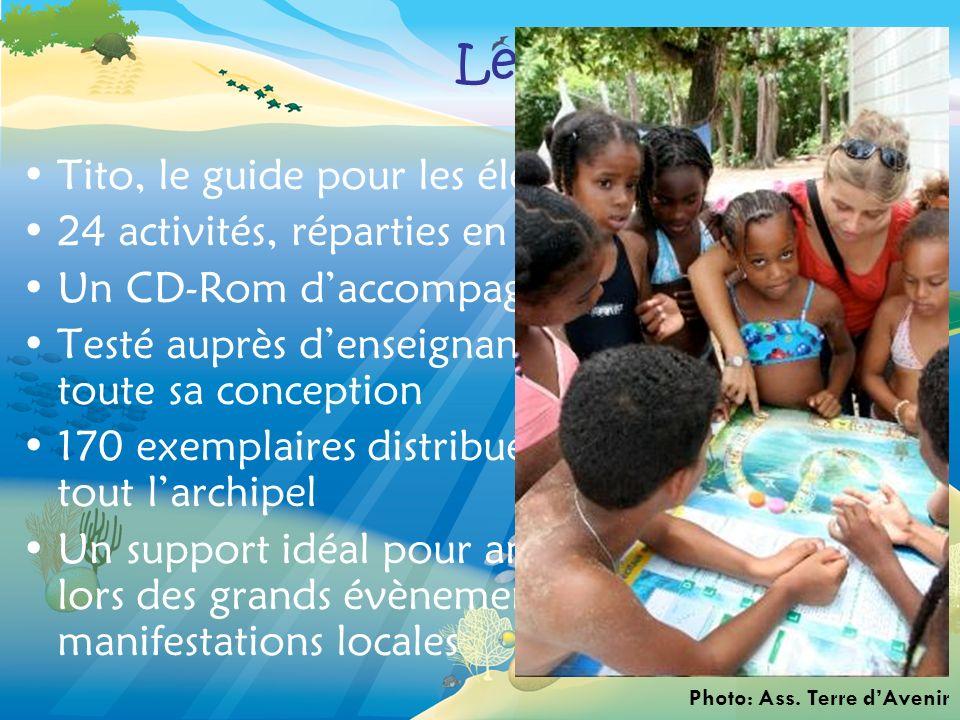 Le kit pédagogique Tito, le guide pour les élèves: 24 activités, réparties en 4 chapitres Un CD-Rom daccompagnement Testé auprès denseignants et denfa