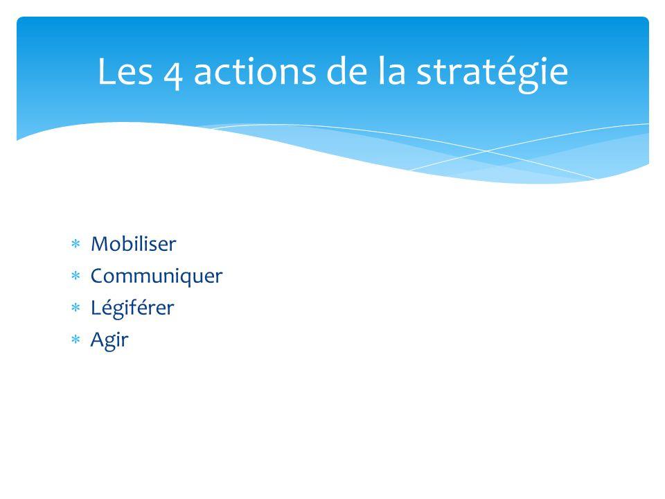 Mobiliser Communiquer Légiférer Agir Les 4 actions de la stratégie
