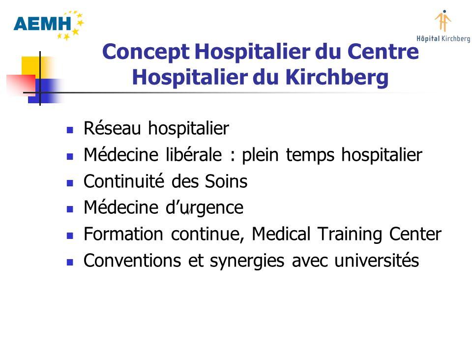 Concept Hospitalier du Centre Hospitalier du Kirchberg Réseau hospitalier Médecine libérale : plein temps hospitalier Continuité des Soins Médecine du
