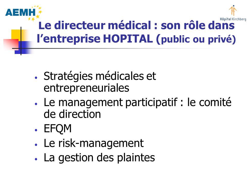 Le directeur médical : son rôle dans lentreprise HOPITAL ( public ou privé) Stratégies médicales et entrepreneuriales Le management participatif : le