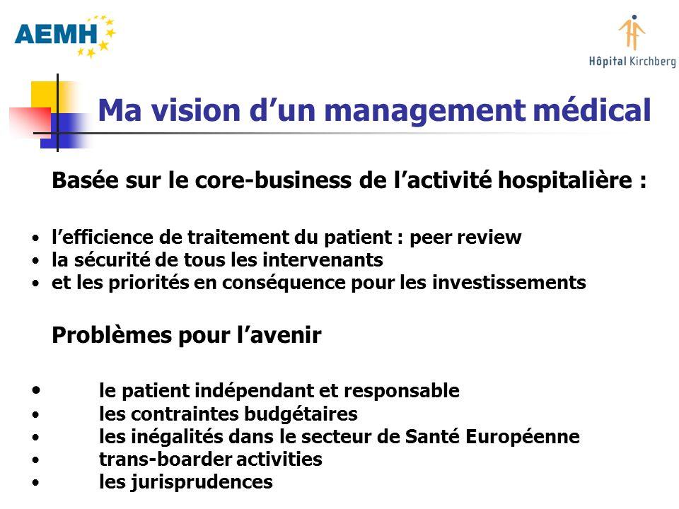 Ma vision dun management médical Basée sur le core-business de lactivité hospitalière : lefficience de traitement du patient : peer review la sécurité
