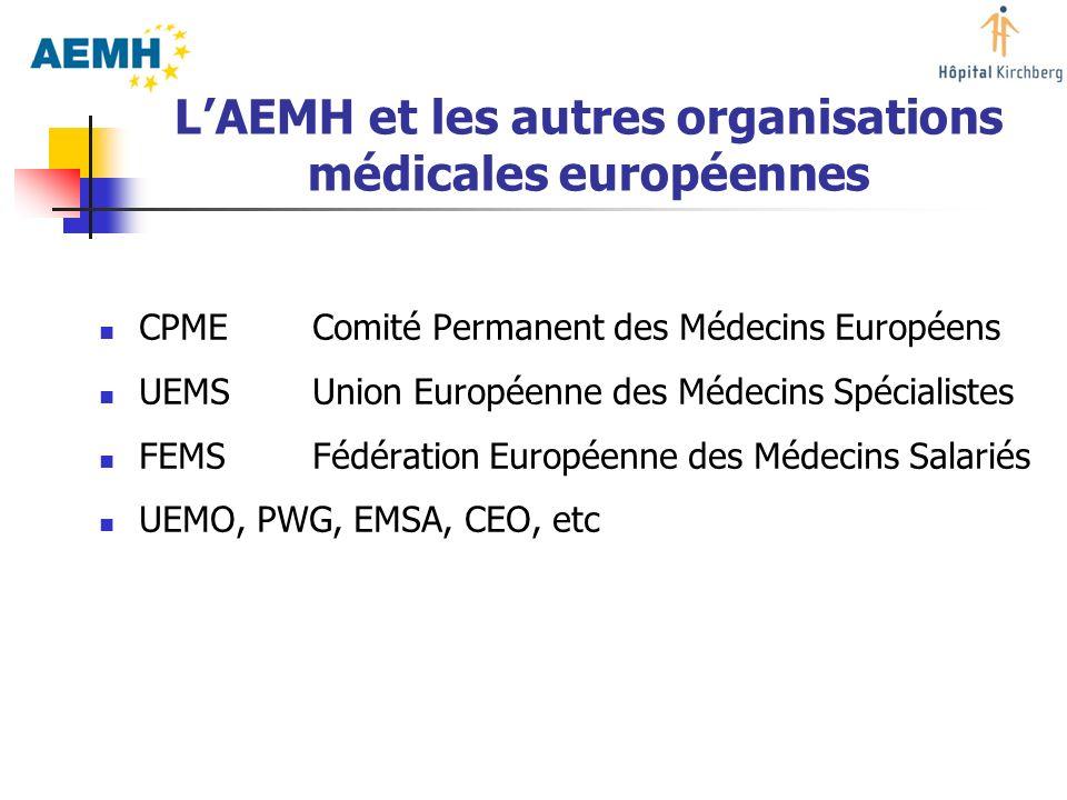 LAEMH et les autres organisations médicales européennes CPME Comité Permanent des Médecins Européens UEMSUnion Européenne des Médecins Spécialistes FE