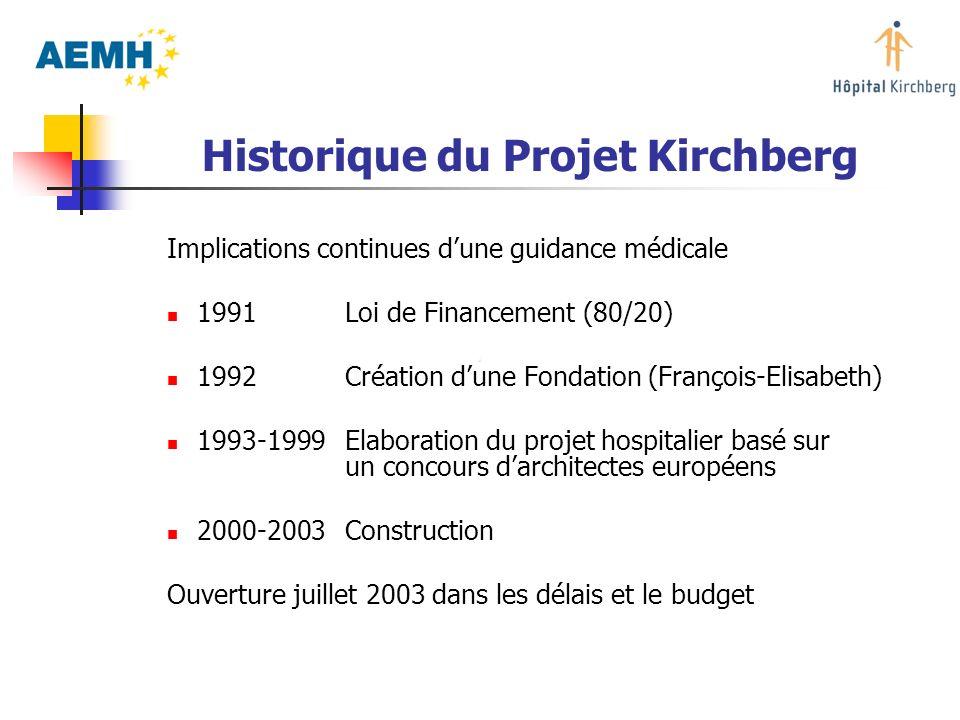 Historique du Projet Kirchberg Implications continues dune guidance médicale 1991 Loi de Financement (80/20) 1992Création dune Fondation (François-Eli