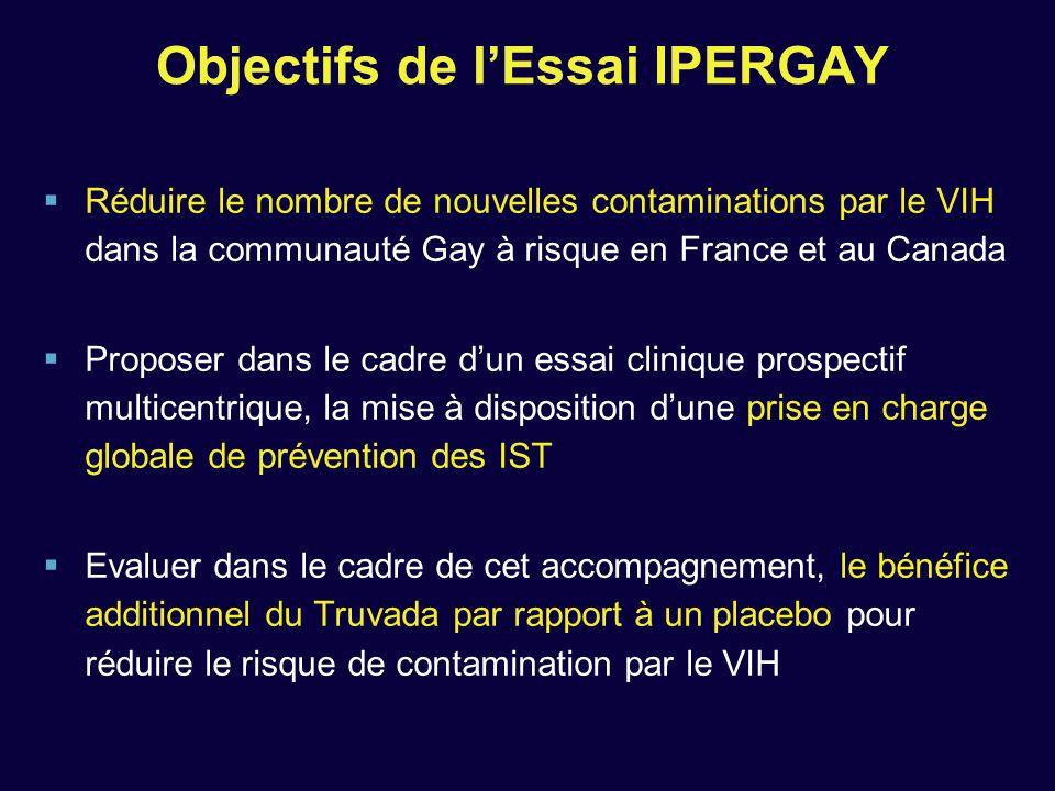 Objectifs de lEssai IPERGAY Réduire le nombre de nouvelles contaminations par le VIH dans la communauté Gay à risque en France et au Canada Proposer d