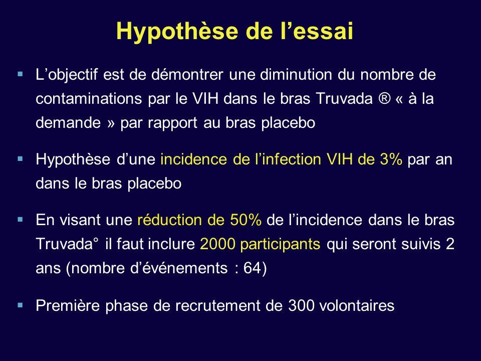 Hypothèse de lessai Lobjectif est de démontrer une diminution du nombre de contaminations par le VIH dans le bras Truvada ® « à la demande » par rappo