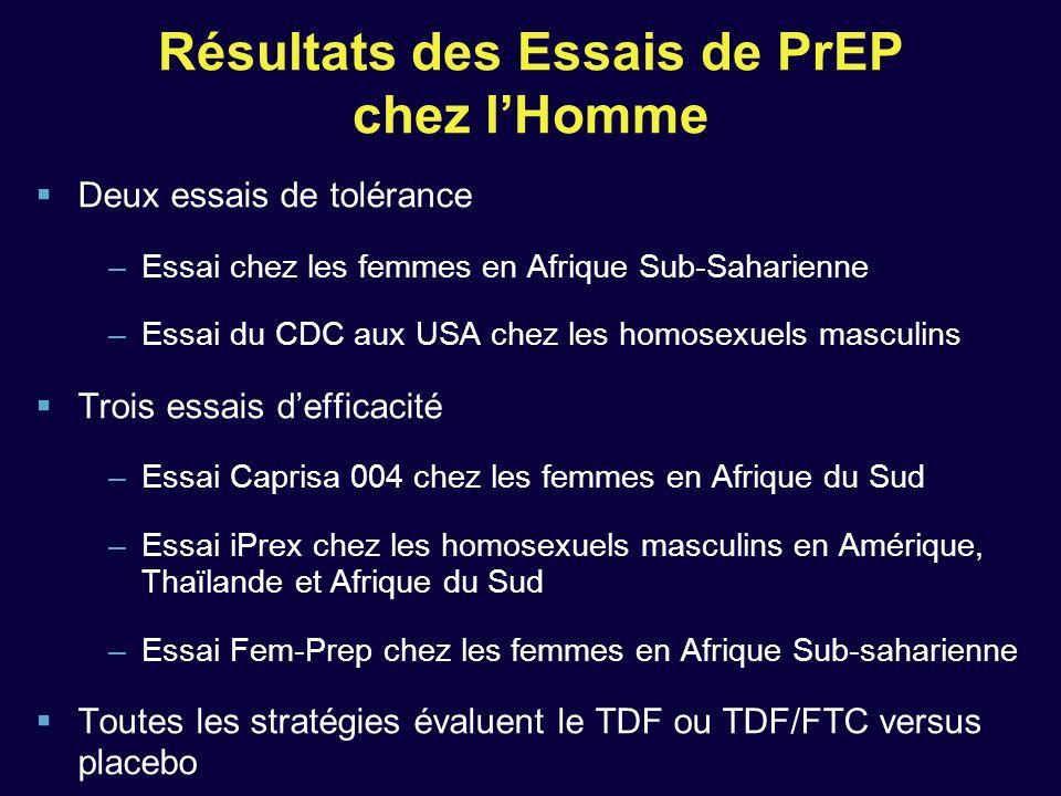 Résultats des Essais de PrEP chez lHomme Deux essais de tolérance –Essai chez les femmes en Afrique Sub-Saharienne –Essai du CDC aux USA chez les homo