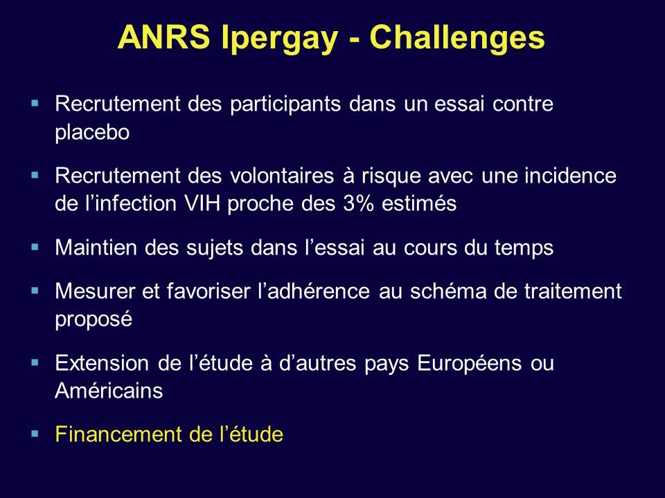 ANRS Ipergay - Challenges Recrutement des participants dans un essai contre placebo Recrutement des volontaires à risque avec une incidence de linfect