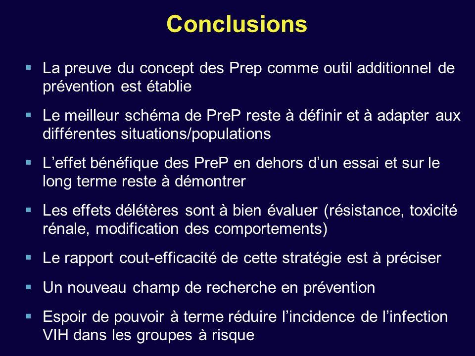 Conclusions La preuve du concept des Prep comme outil additionnel de prévention est établie Le meilleur schéma de PreP reste à définir et à adapter au