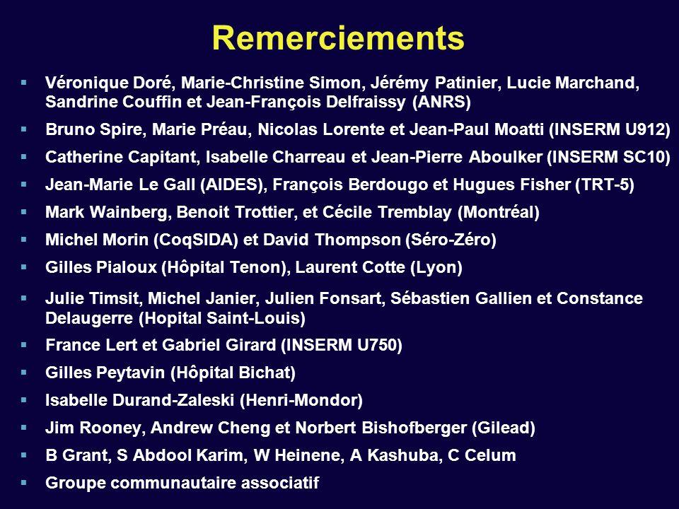 Remerciements Véronique Doré, Marie-Christine Simon, Jérémy Patinier, Lucie Marchand, Sandrine Couffin et Jean-François Delfraissy (ANRS) Bruno Spire,