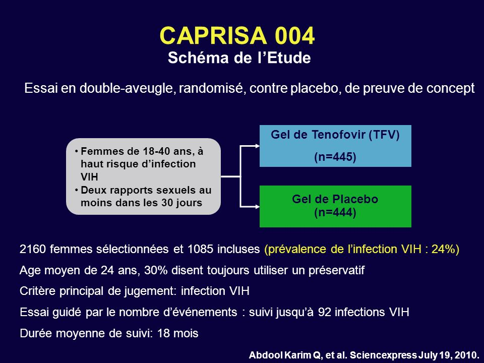 CAPRISA 004: Taux dInfection VIH dans les bras Tenofovir et Placebo p=0.017 Mois de suivi 612182430 Placebo Tenofovir 0.20 0.18 0.16 0.14 0.12 0.10 0.08 0.06 0.04 0.02 0.00 Probabilité dinfection VIH 50% 39% Abdool Karim Q, et al.