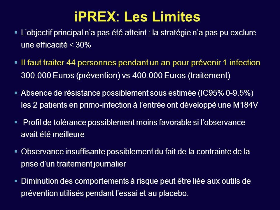 iPREX: Les Limites Lobjectif principal na pas été atteint : la stratégie na pas pu exclure une efficacité < 30% Il faut traiter 44 personnes pendant u