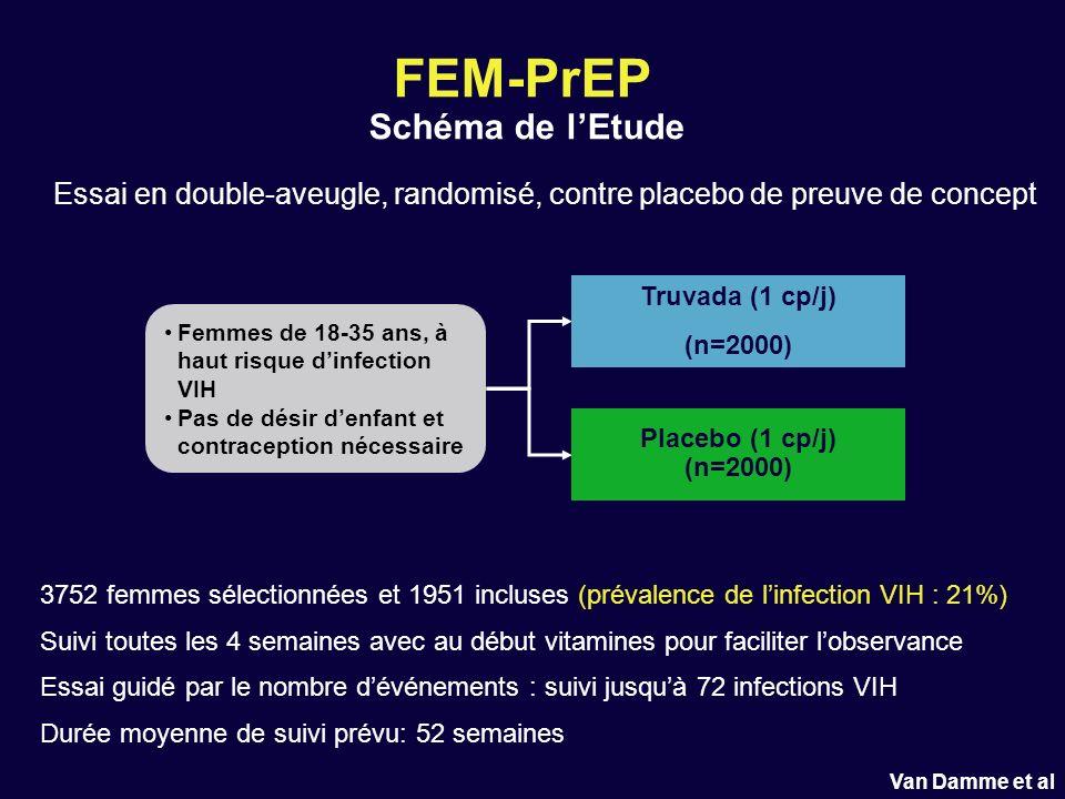 FEM-PrEP Schéma de lEtude Van Damme et al Femmes de 18-35 ans, à haut risque dinfection VIH Pas de désir denfant et contraception nécessaire Truvada (